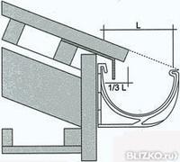 Водосточные системы монтаж своими руками под металлочерепицы